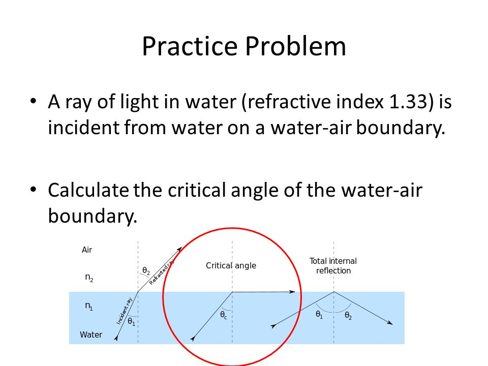 how to work out critical angle from refractive index