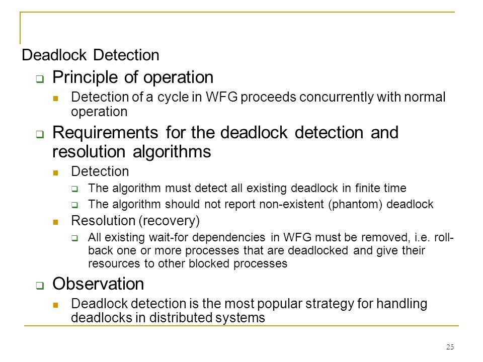 how to detect deadlock java