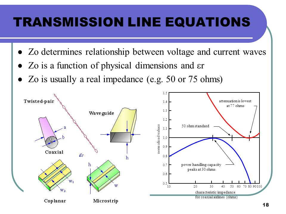 power transmission lines voltage and current relationship