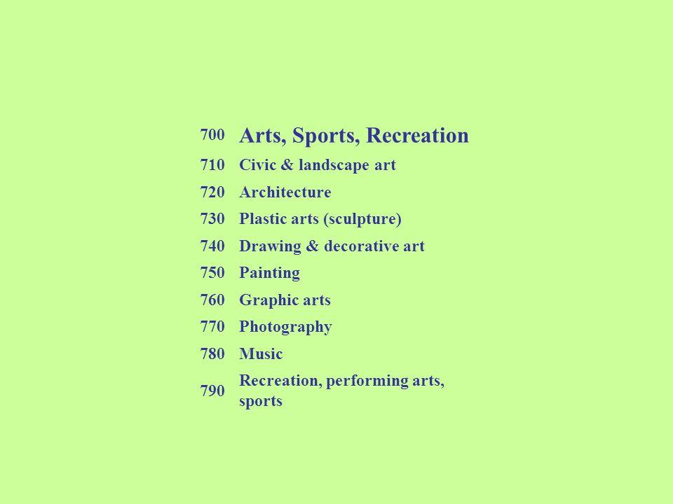 Arts, Sports, Recreation