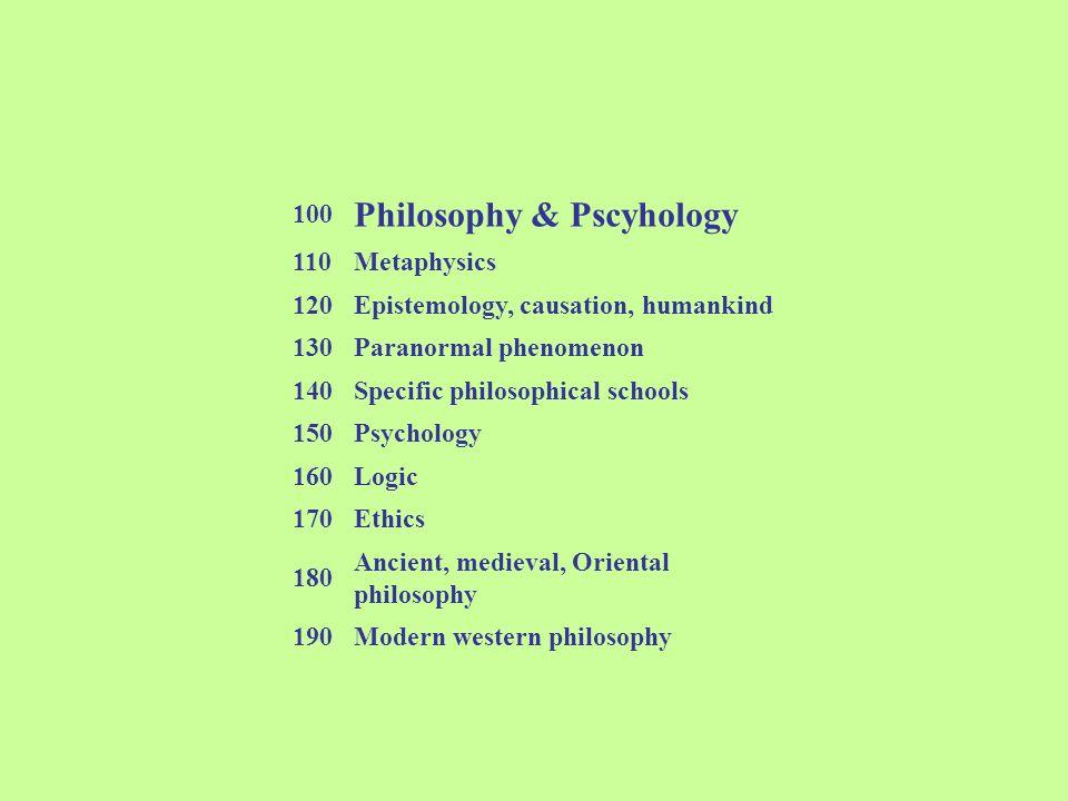 Philosophy & Pscyhology