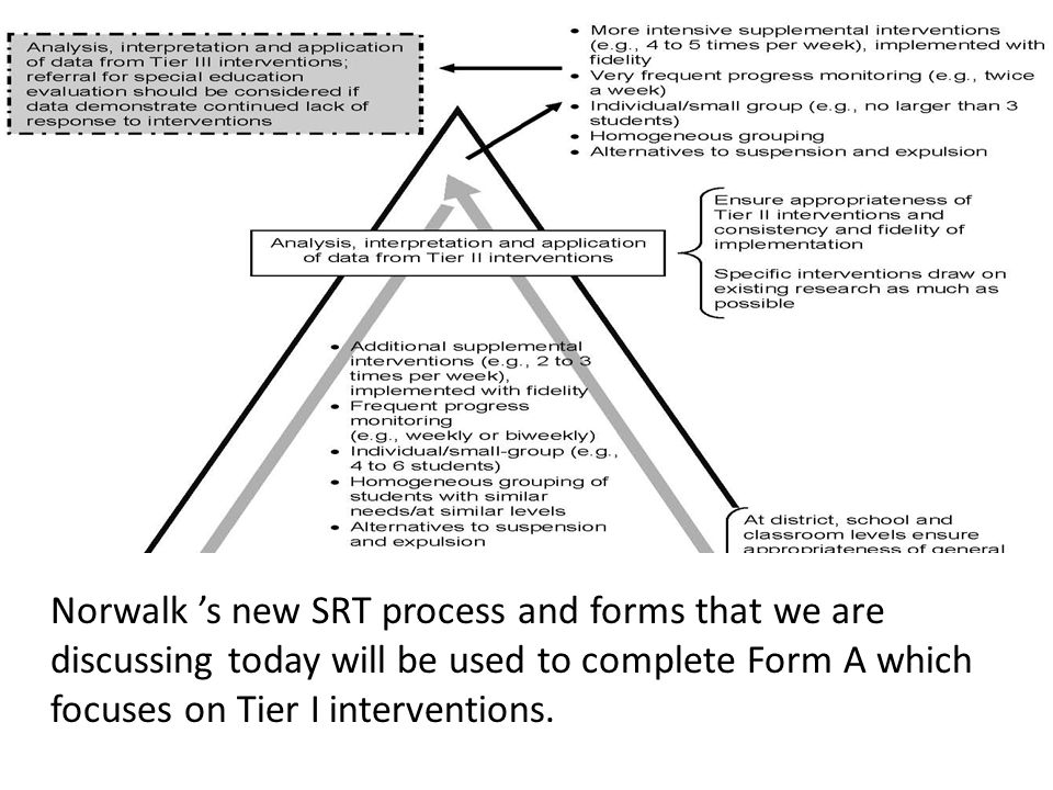 The Norwalk 's new SRT process and forms that we are discussing today will be used to complete Form A which focuses on Tier I interventions.