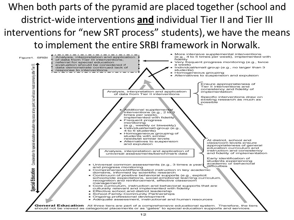 When both parts of the pyramid are placed together (school and district-wide interventions and individual Tier II and Tier III interventions for new SRT process students), we have the means to implement the entire SRBI framework in Norwalk.