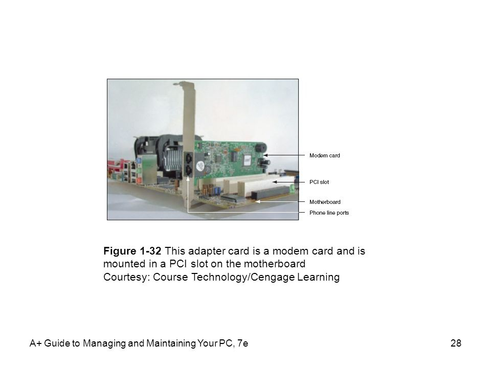 Figure 1-32 This adapter card is a modem card and is