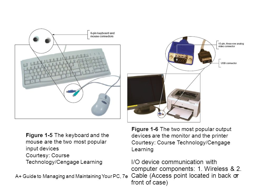 Figure 1-6 The two most popular output devices are the monitor and the printer