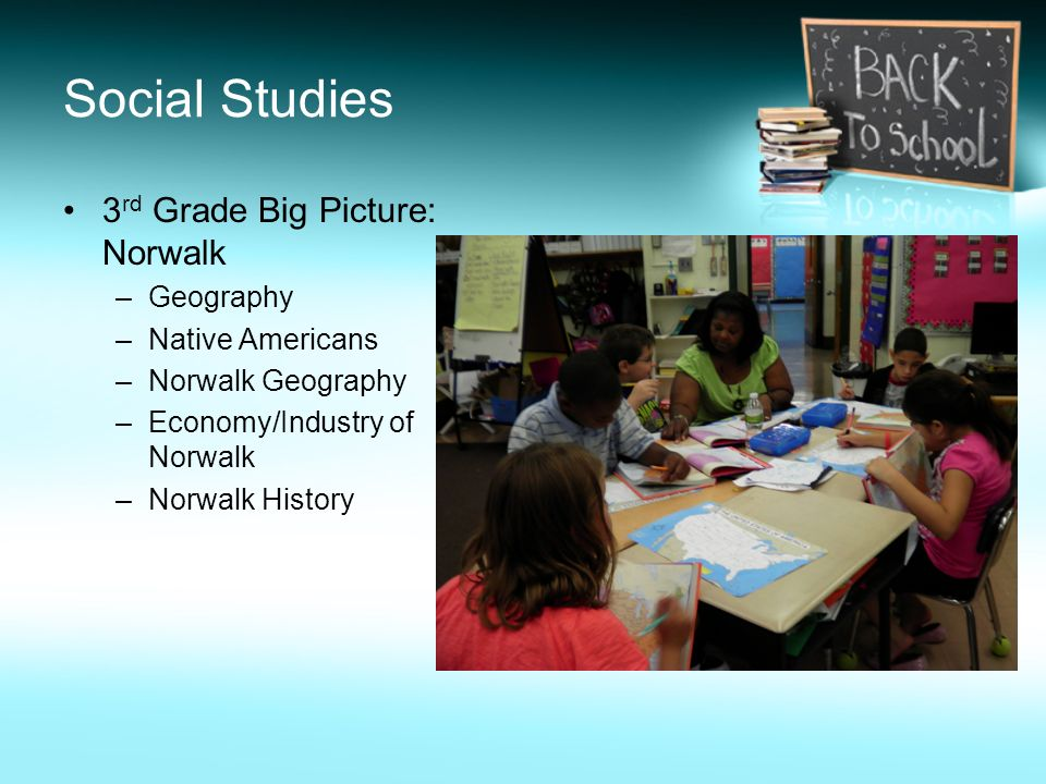 Social Studies 3rd Grade Big Picture: Norwalk Geography