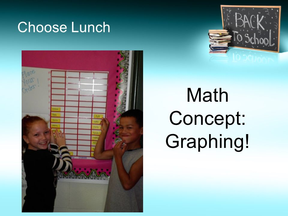 Math Concept: Graphing!