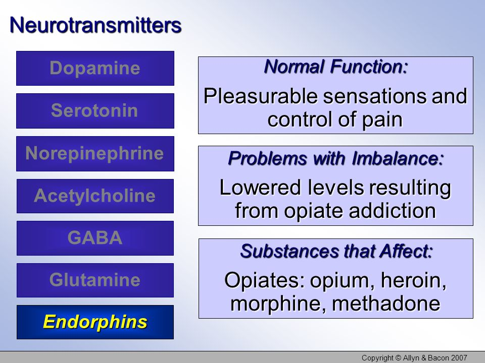 Pleasurable sensations and control of pain