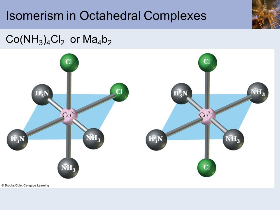 Isomerism in Octahedral Complexes