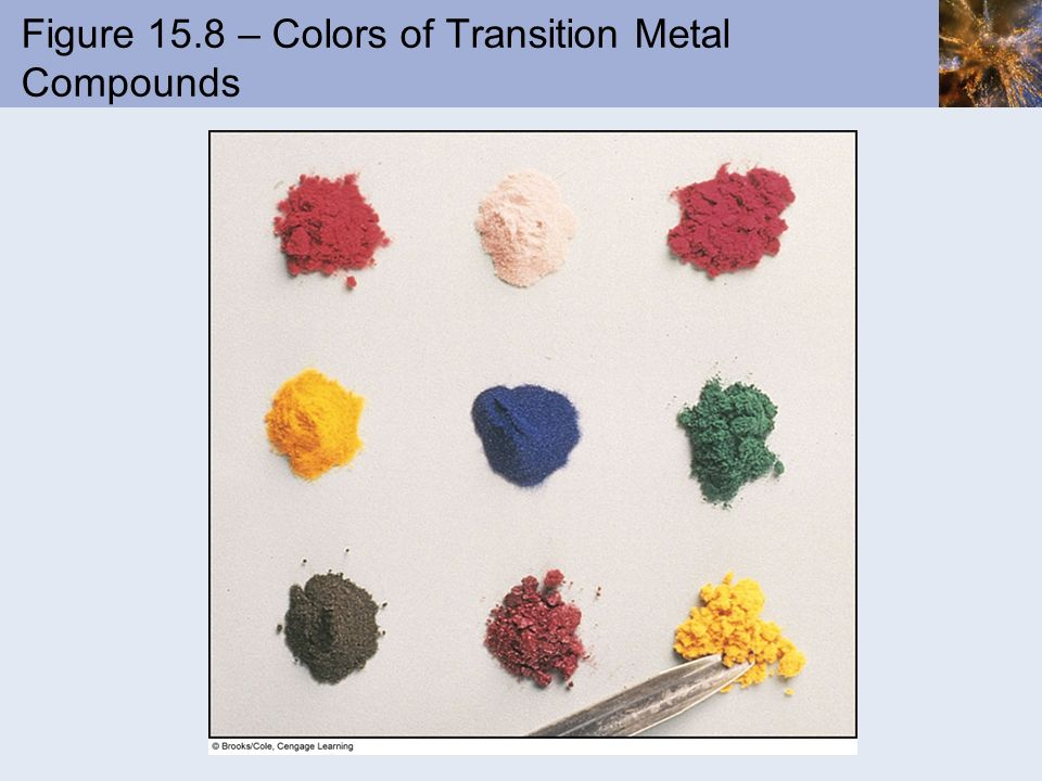 Figure 15.8 – Colors of Transition Metal Compounds
