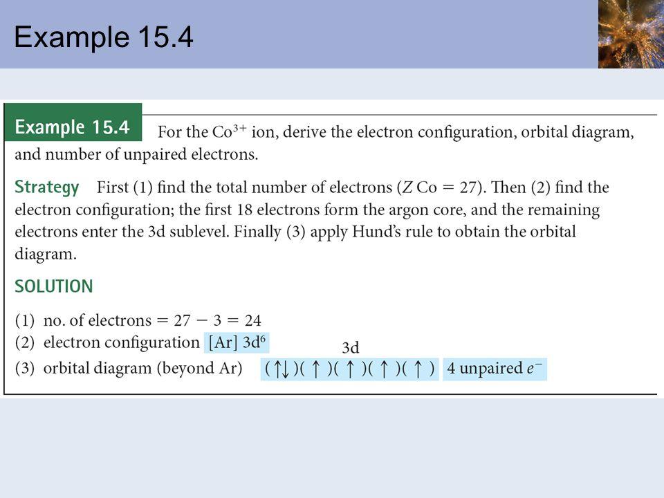 Example 15.4