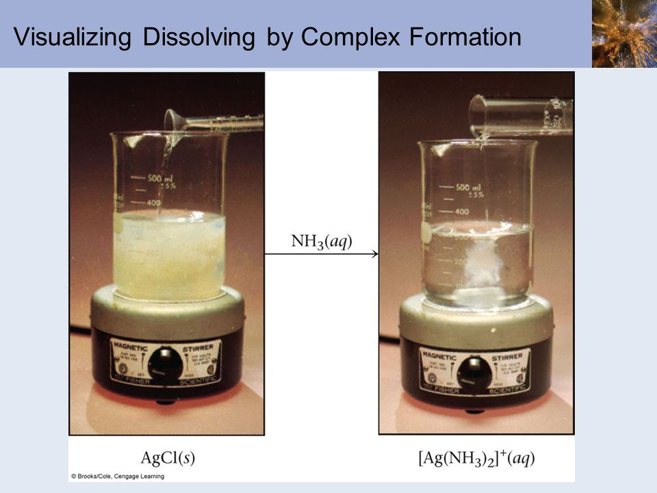 Visualizing Dissolving by Complex Formation