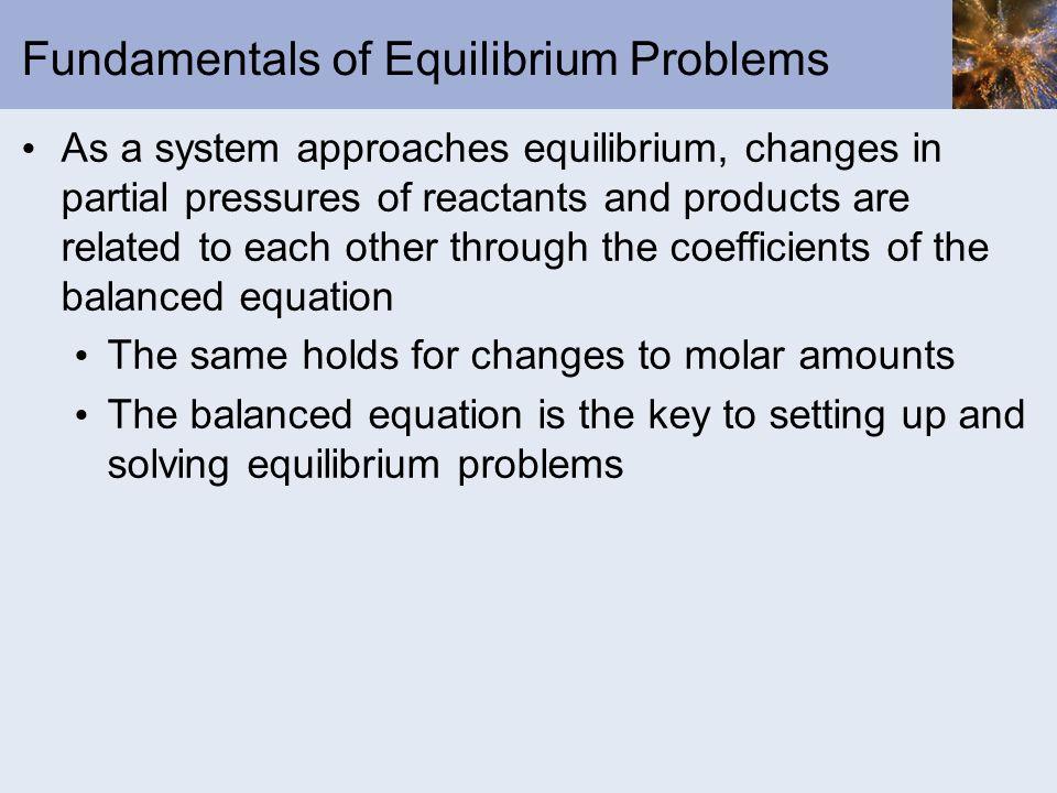 Fundamentals of Equilibrium Problems