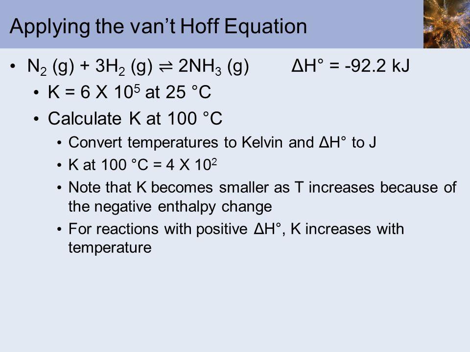 Applying the van't Hoff Equation
