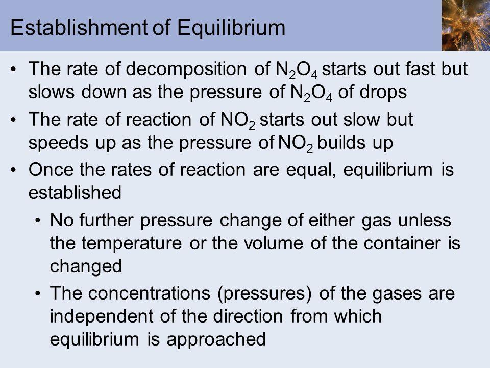 Establishment of Equilibrium