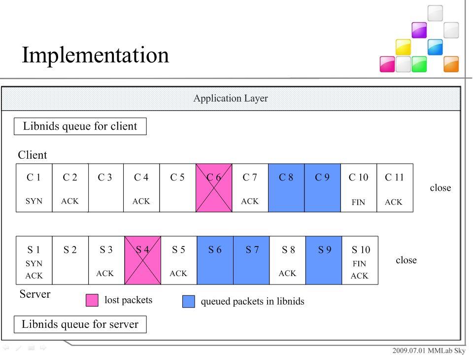 Implementation 可發現client端與server端的封包分別各是獨立運作解析重組與還原而互不相影響,