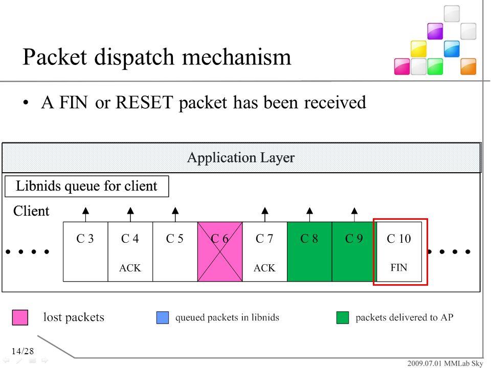 Packet dispatch mechanism
