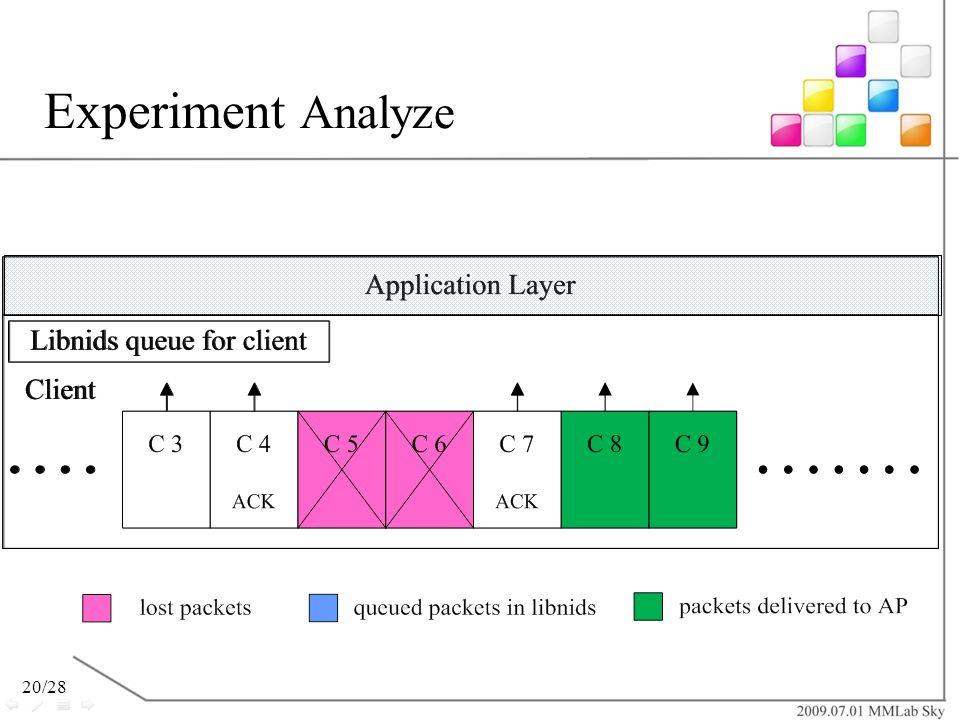 Experiment Analyze 當TCP連線中若出現連續兩個封包遺失時,在儲存封包資訊的log檔中僅能知道有一段封包遺失