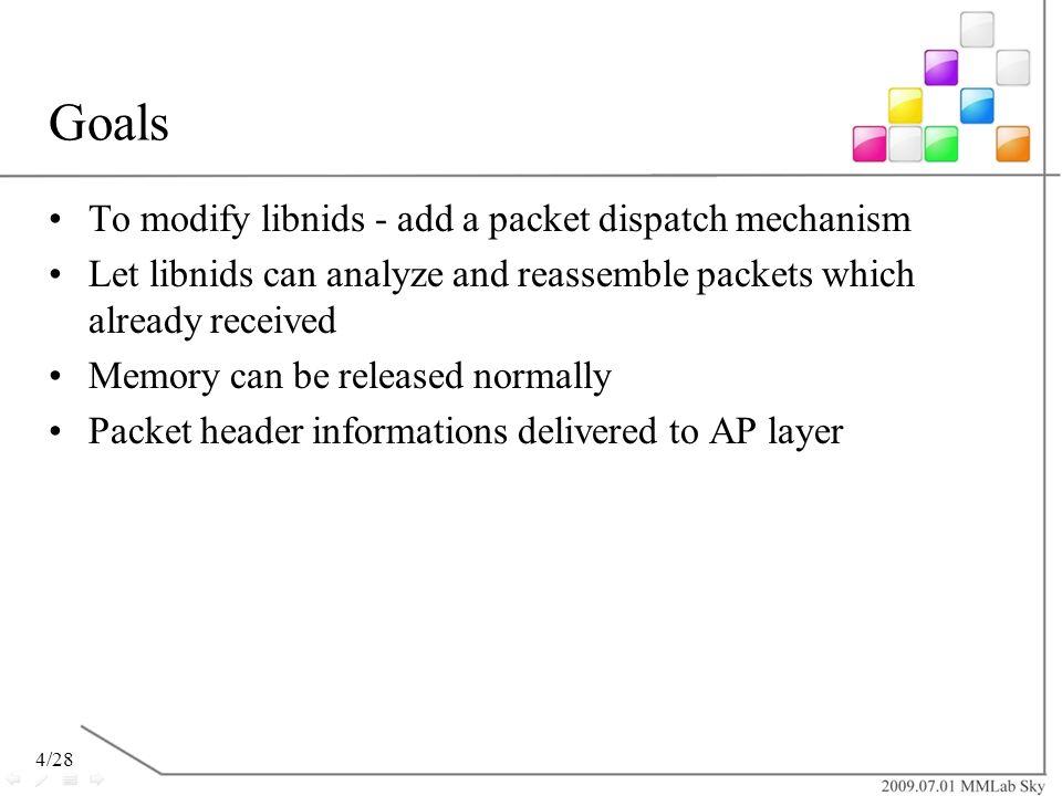 Goals To modify libnids - add a packet dispatch mechanism