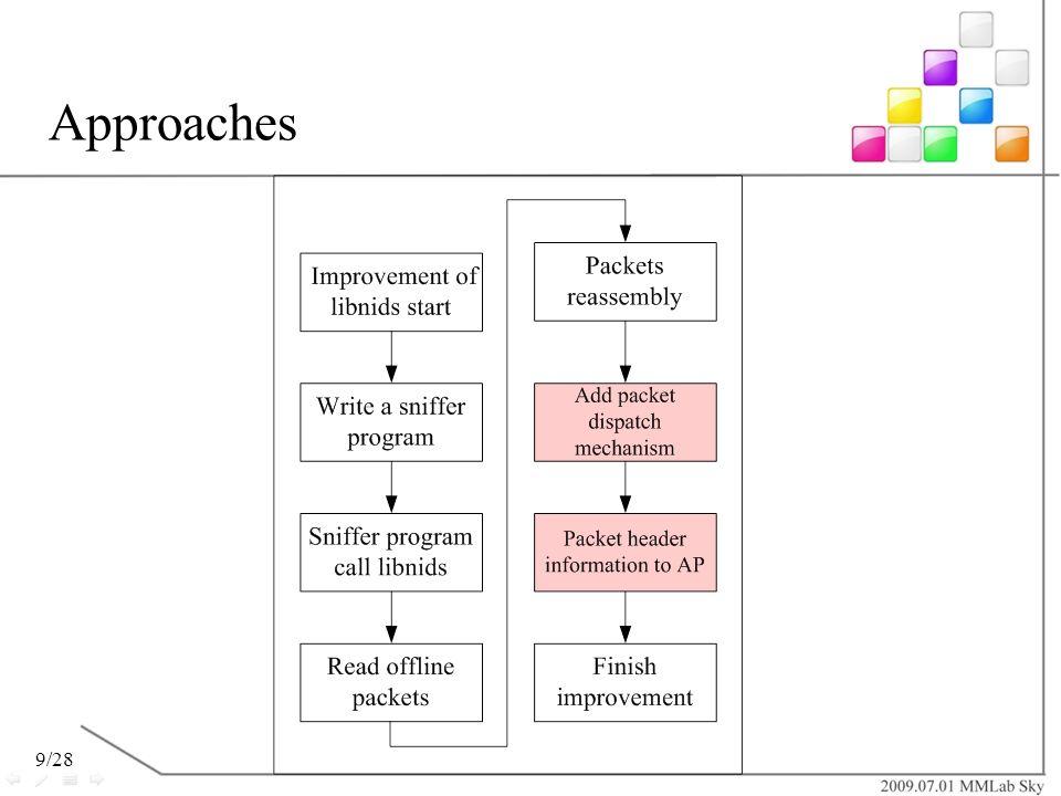 Approaches 為了改善libnids在進行TCP資料串流重組時所產生的問題
