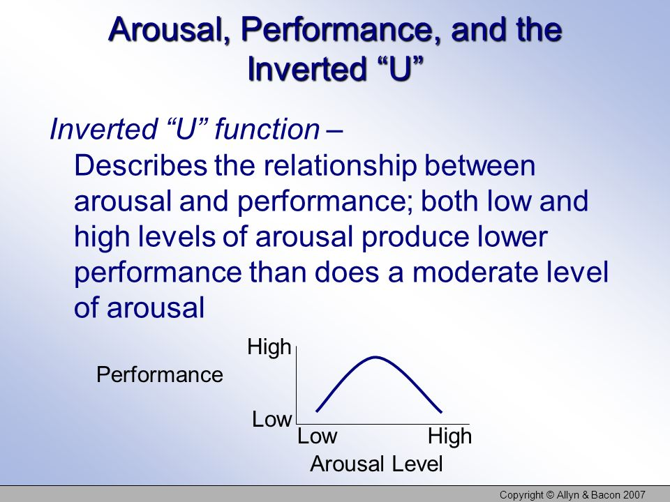 Arousal, Performance, and the Inverted U