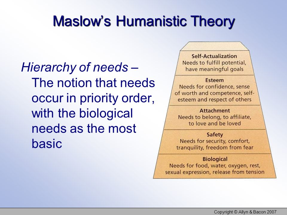 Maslow's Humanistic Theory