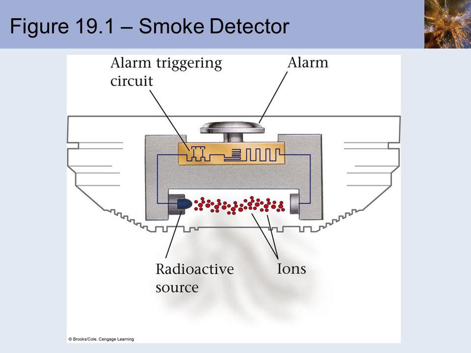 Figure 19.1 – Smoke Detector