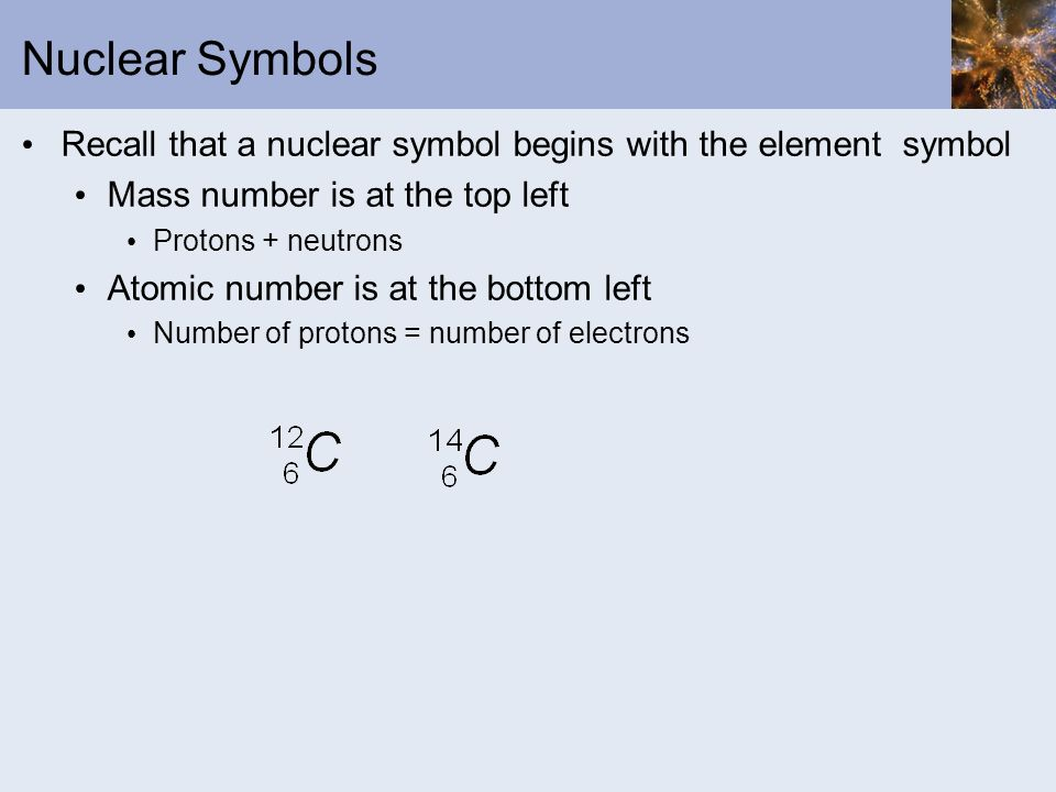 Nuclear Symbols Recall that a nuclear symbol begins with the element symbol. Mass number is at the top left.