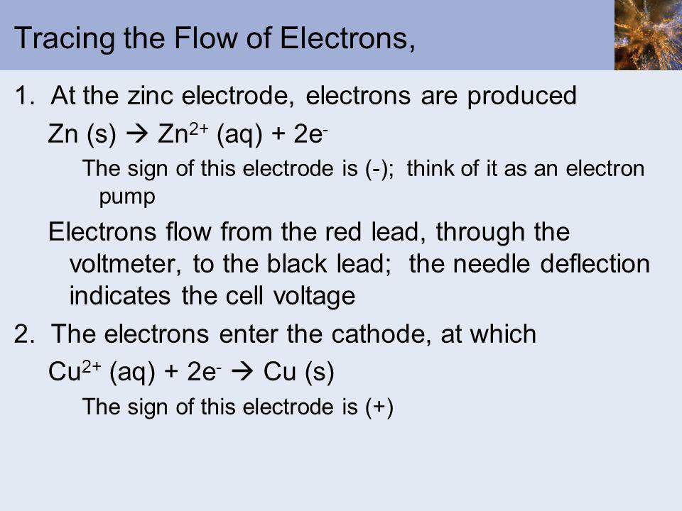 Tracing the Flow of Electrons,