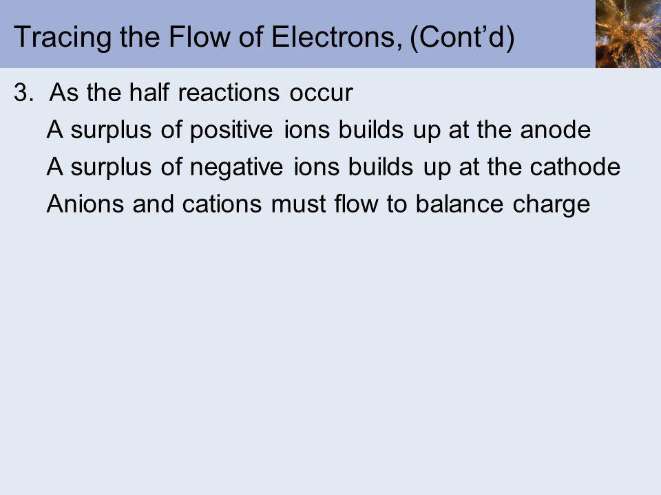 Tracing the Flow of Electrons, (Cont'd)