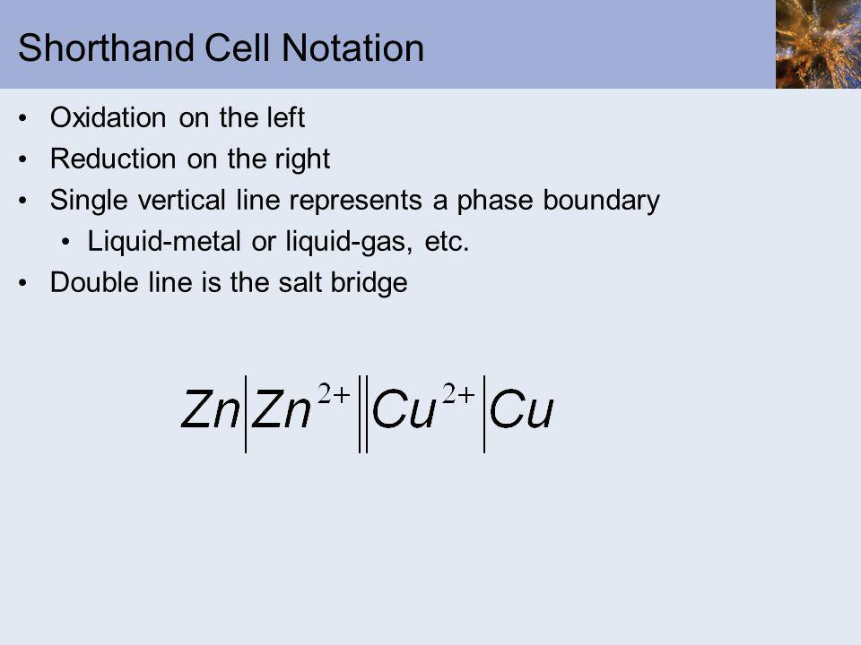 Shorthand Cell Notation