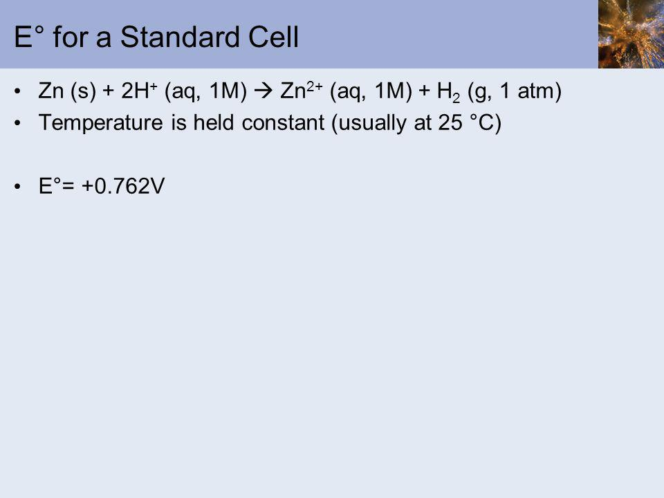 E° for a Standard Cell Zn (s) + 2H+ (aq, 1M)  Zn2+ (aq, 1M) + H2 (g, 1 atm) Temperature is held constant (usually at 25 °C)