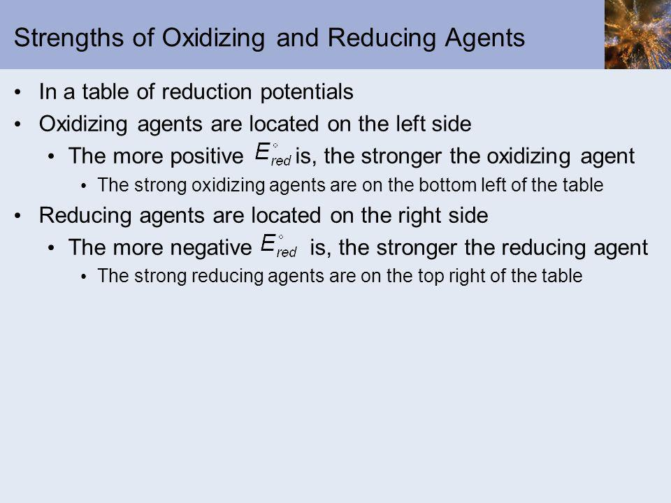 Strengths of Oxidizing and Reducing Agents