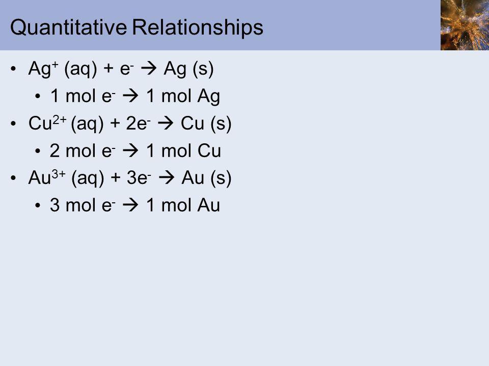 Quantitative Relationships