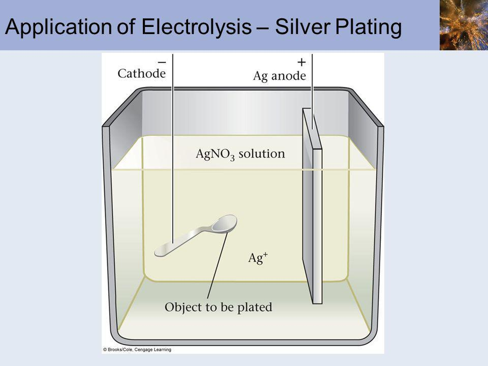 Application of Electrolysis – Silver Plating