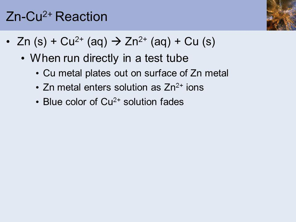 Zn-Cu2+ Reaction Zn (s) + Cu2+ (aq)  Zn2+ (aq) + Cu (s)