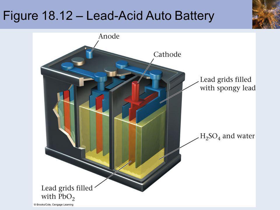 Figure 18.12 – Lead-Acid Auto Battery