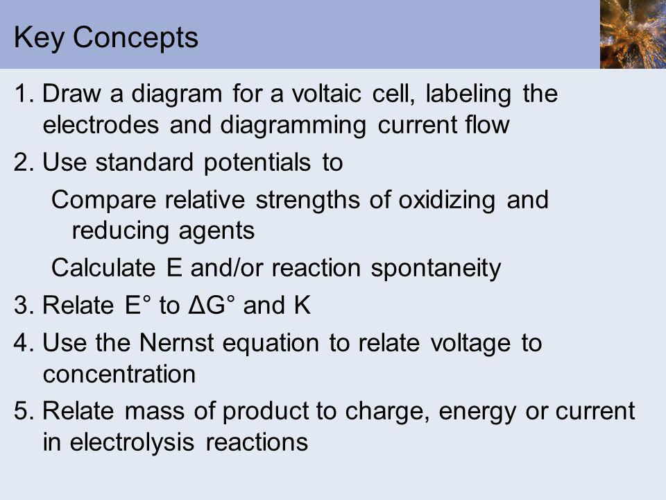 Key Concepts 1. Draw a diagram for a voltaic cell, labeling the electrodes and diagramming current flow.