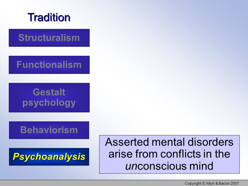 Asserted mental disorders arise from conflicts in the unconscious mind
