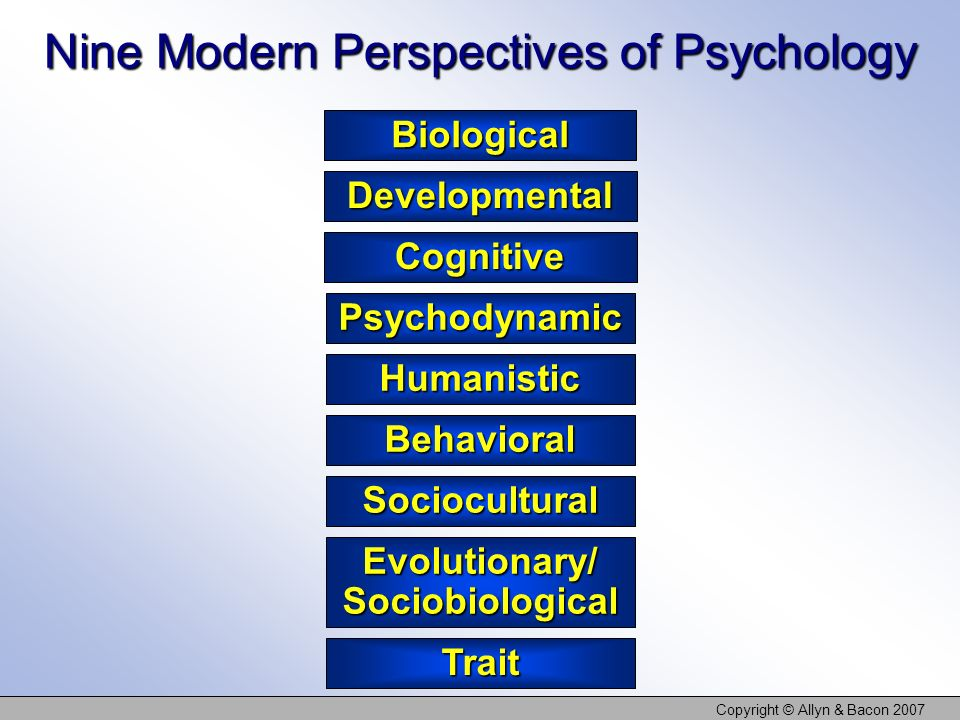 Nine Modern Perspectives of Psychology
