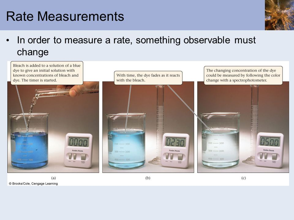 Rate Measurements In order to measure a rate, something observable must change