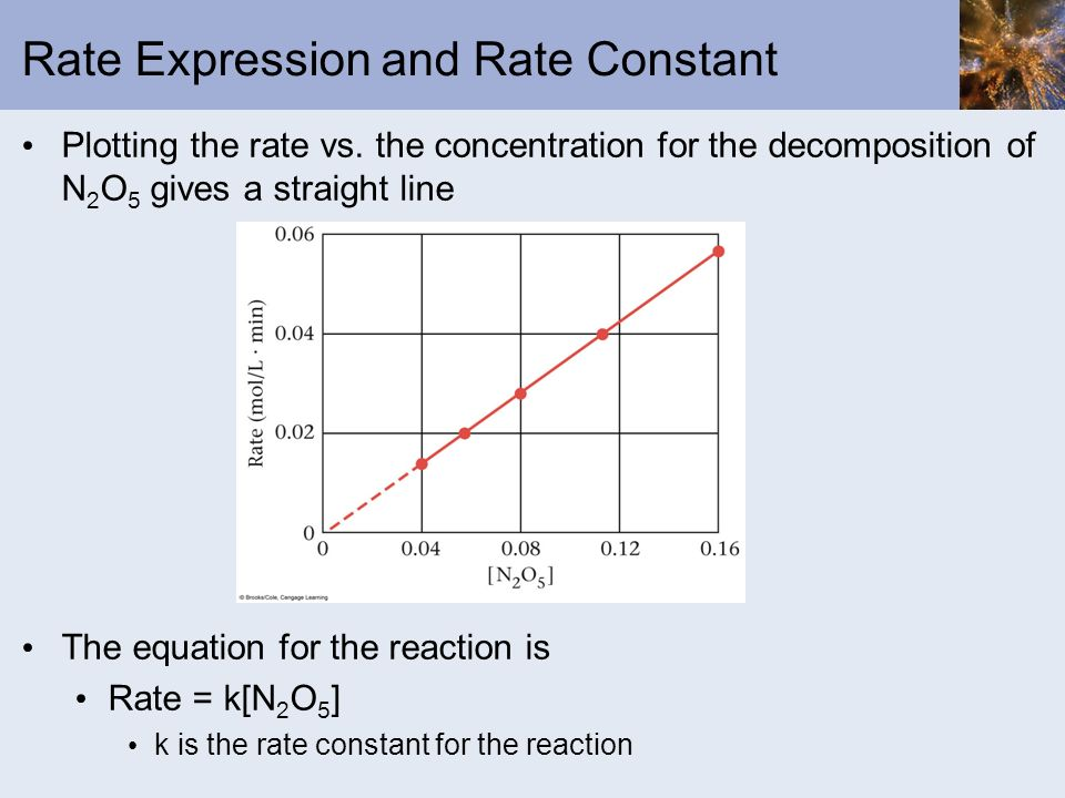 Rate Expression and Rate Constant