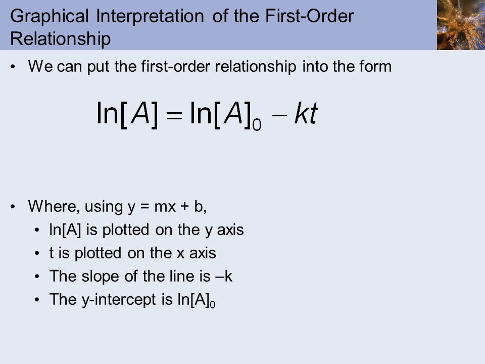 Graphical Interpretation of the First-Order Relationship