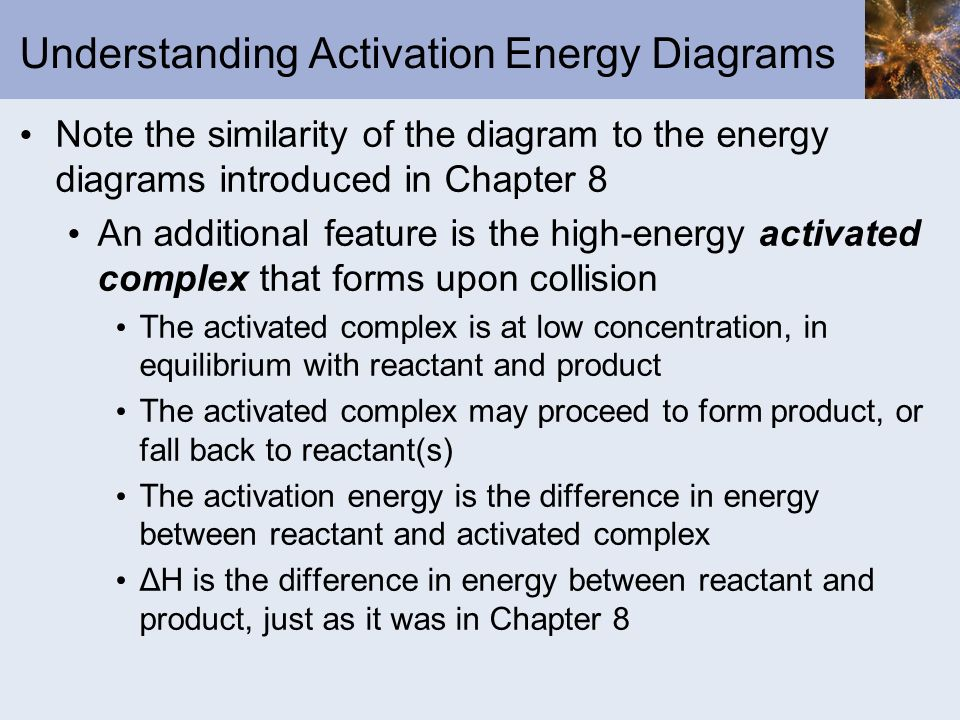 Understanding Activation Energy Diagrams