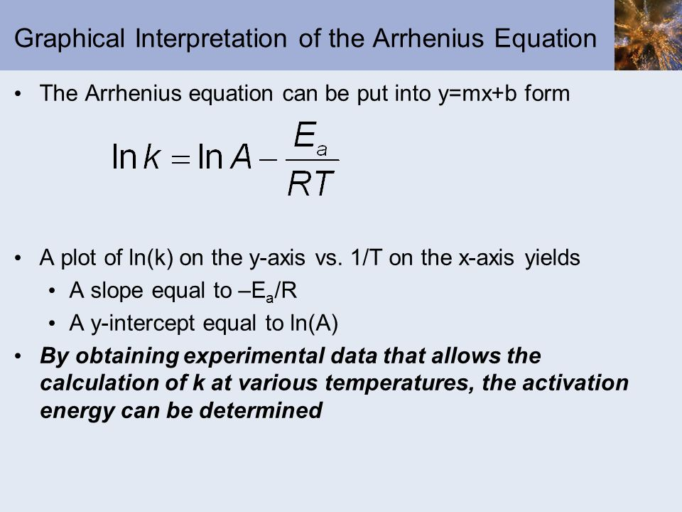 Graphical Interpretation of the Arrhenius Equation