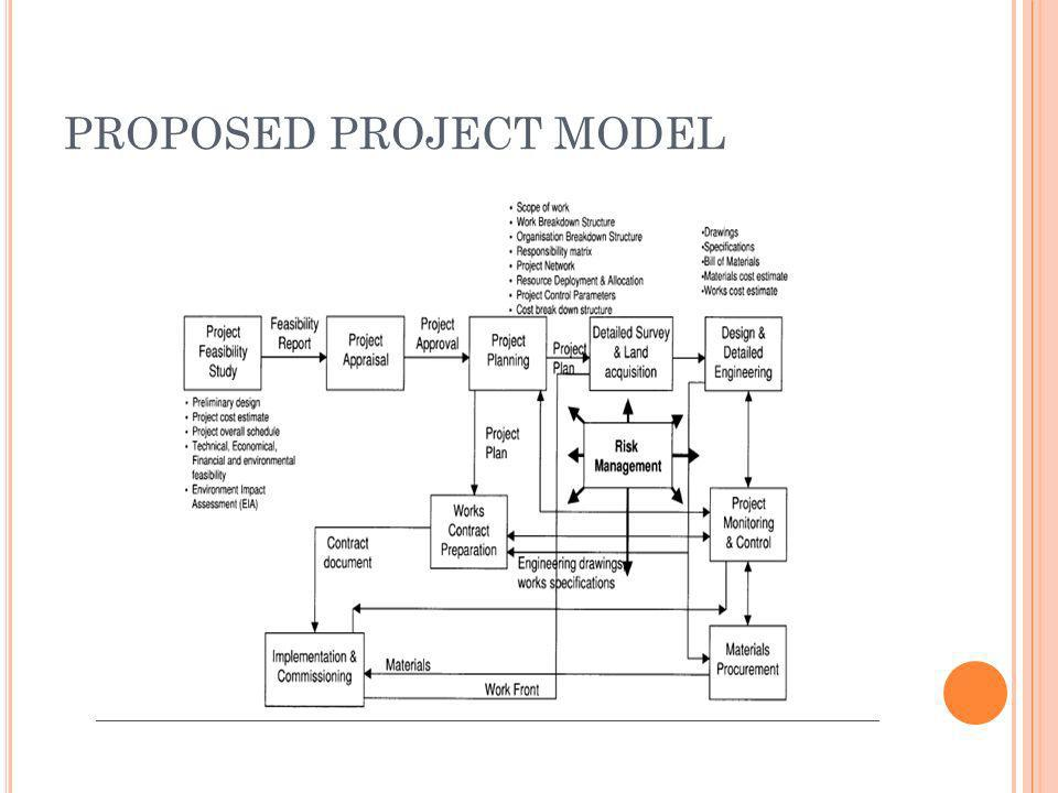 PROPOSED PROJECT MODEL