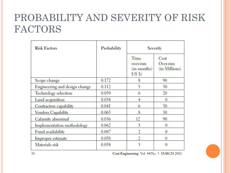 PROBABILITY AND SEVERITY OF RISK FACTORS