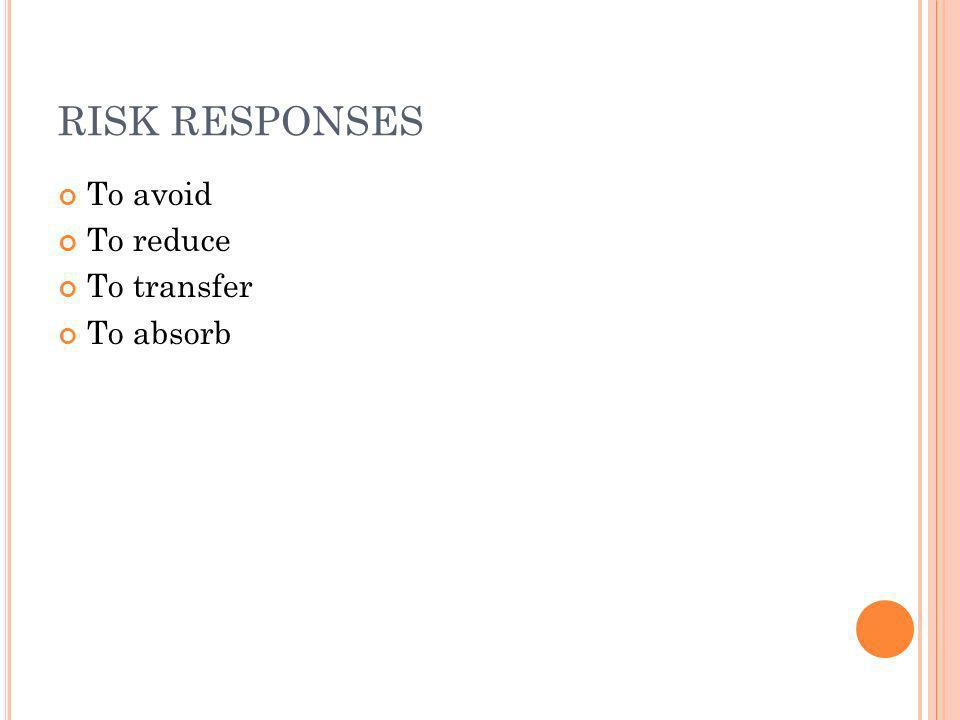 RISK RESPONSES To avoid To reduce To transfer To absorb