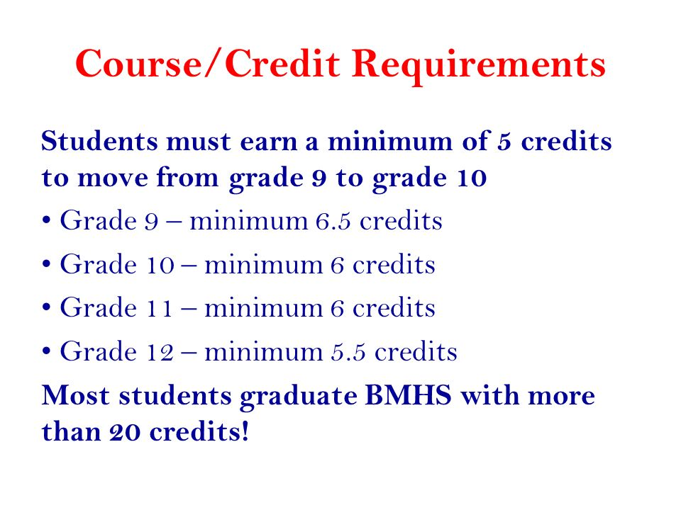 Course/Credit Requirements