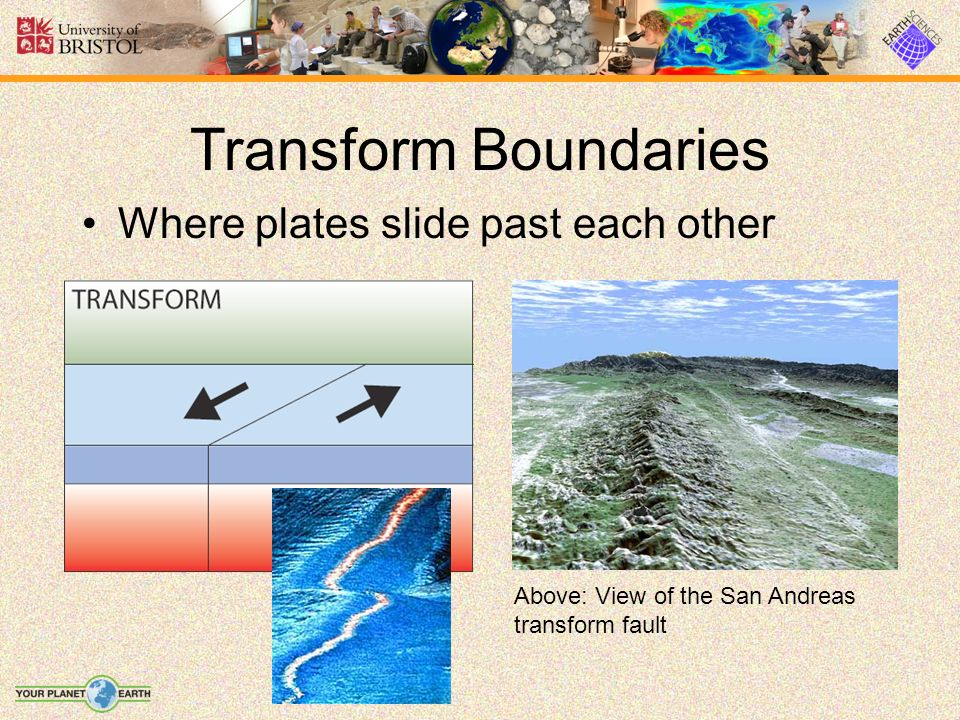 Transform Boundaries Where plates slide past each other